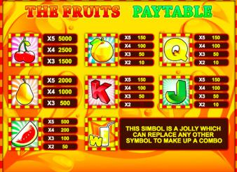 Spiele All Ways Fruits - Video Slots Online