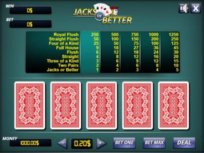 Video online casino guides gambling guide online gambling for sports